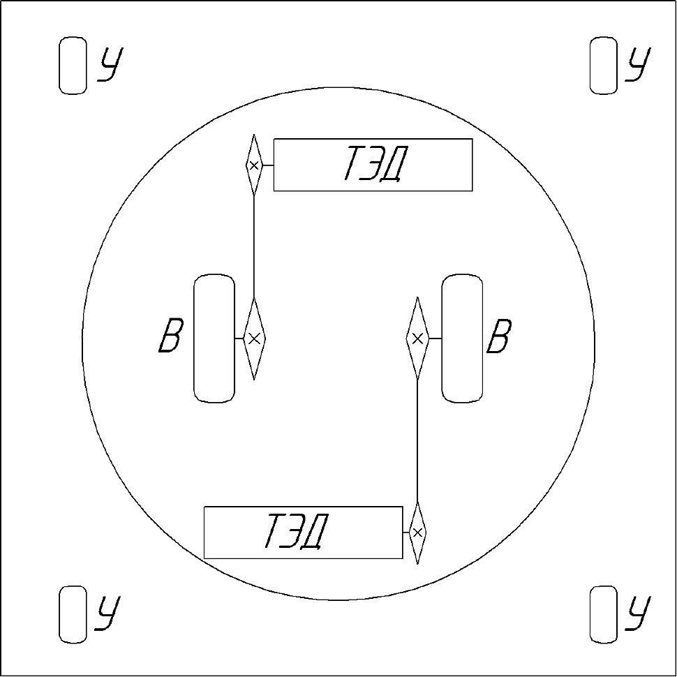 Рис. 3. Схема AGV: У – управляемые колеса, В – ведущие колеса, ТЭД – тяговый электродвигатель