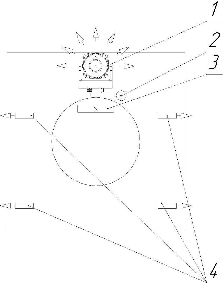 Рис. 2. Схема установки датчиков на AGV: 1 – лазерный сканер безопасности, 2 – индуктивный датчик, 3 – датчик магнитной ленты, 4 – ультразвуковые датчики.