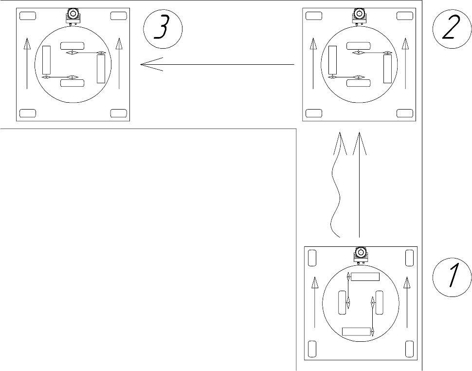 Рис. 1. Схема прохождения прямых углов